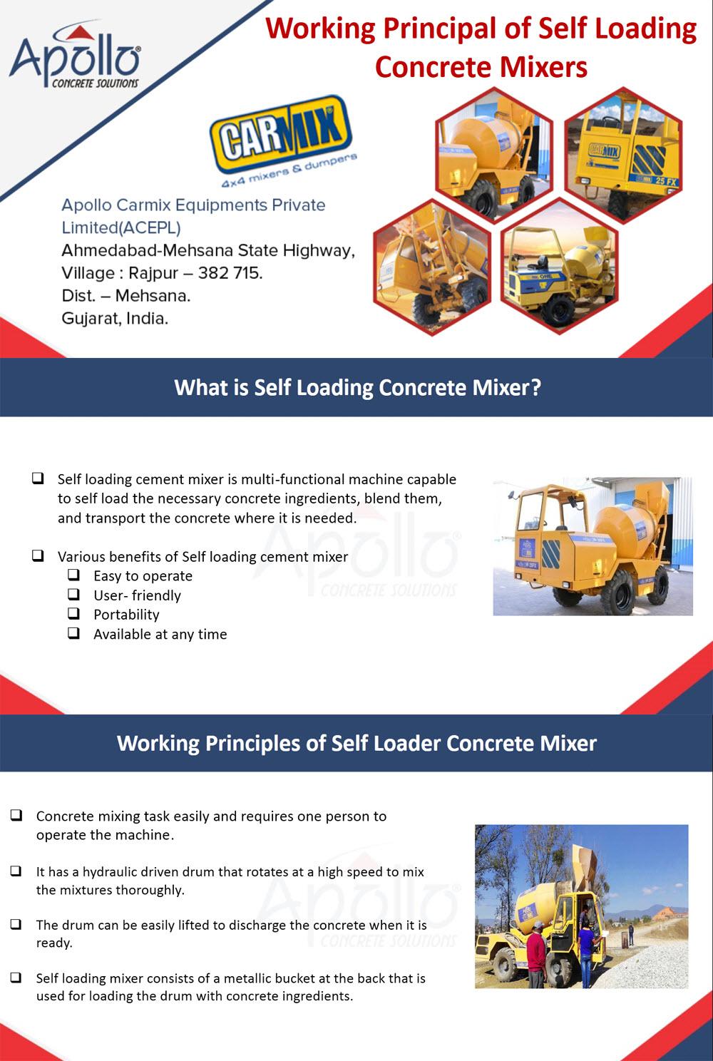 Working Principal of Self Loading Concrete Mixers